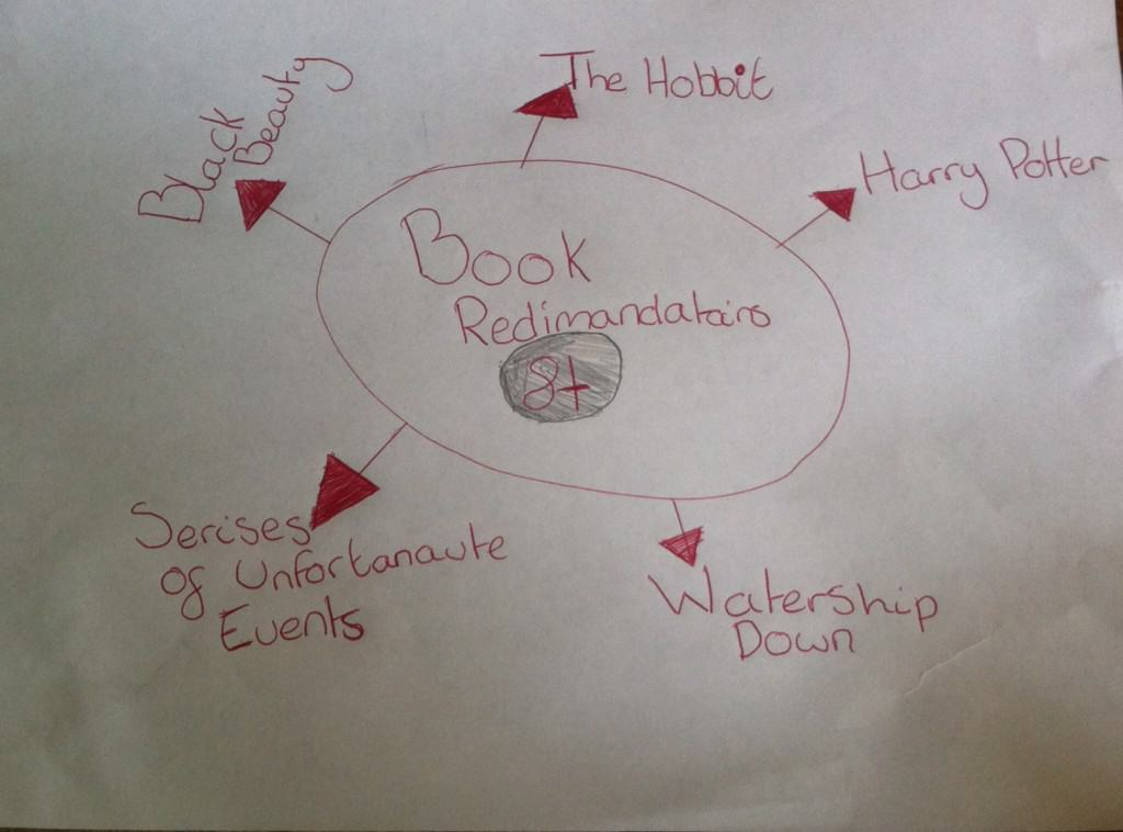 Reading recommendations from a 9 year old bookworm